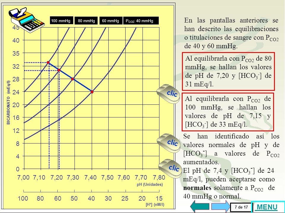 [H+] (nM/l) 100. 80. 15. 60. 50. 40. 30. 25. 20. BICARBONATO (mEq/l) 32. 45. 35. 24. 8.